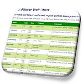 Cut Flower Wall Chart and Growing Guide