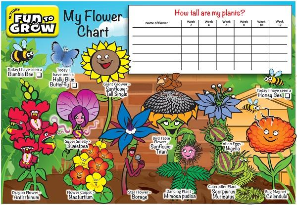My Flower Chart Game
